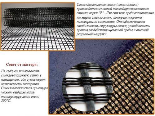 Армирование стекловолоконными сетками