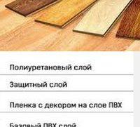 Новое изобретение в области строительства – виниловый ламинат